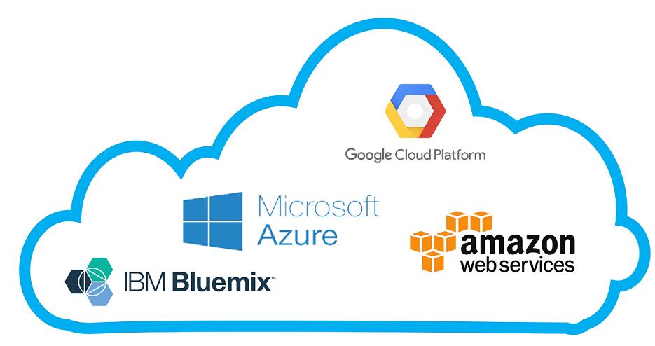 AWS vs Azure vs Google vs IBM Cloud, which is the best for me
